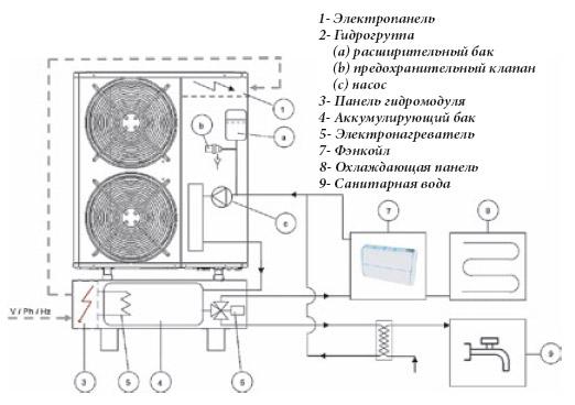 Схема гидравлического модуля