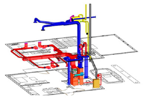 Системы автоматизации и диспетчеризации всех инженерных систем.  Система часофикации и единого времени (СЧ).