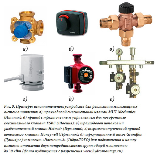 систем отопления