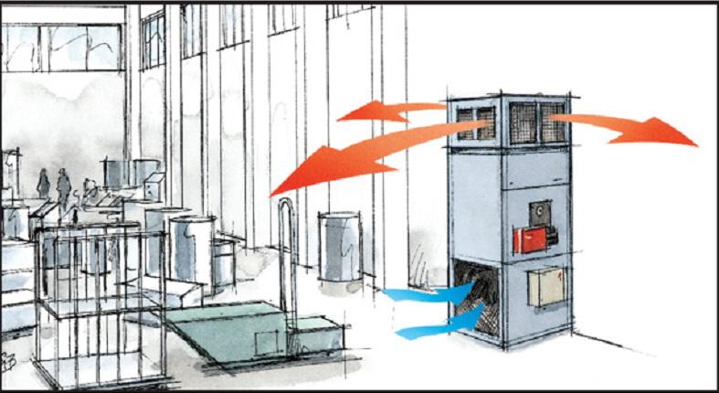 Система воздушного отопления с