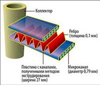 Пластинчатый теплообменник КС 19 Балашов Уплотнения теплообменника Tranter GX-026 N Комсомольск-на-Амуре