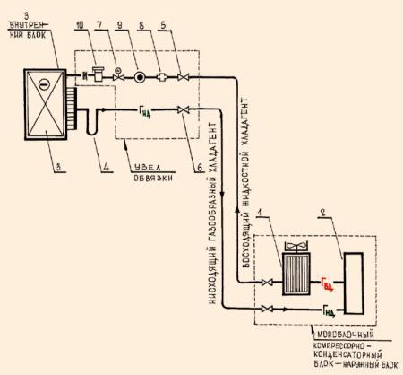 Выводные танталовые конденсаторы