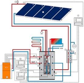 6 Датчик бойлера солнечных коллекторов.  7 Бойлер послойного нагрева...  1 Коллекторное поле.