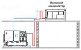 Выносной конденсатор расположен выше холодильной машины