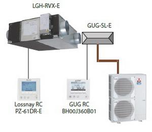 Lossnay — комплексное решение для комфорта и энергоэффективности