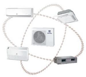 Новые функции и возможности DC-инверторной мульти-сплит-системы Super Match ERP