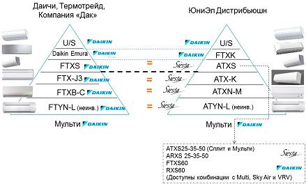 Пластины теплообменника Ридан НН 130 Абакан
