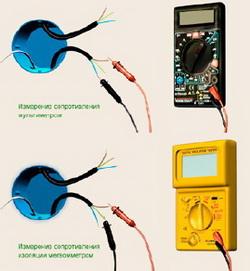 Измерения омического сопротивления жил нагревательного кабеля и его изоляции необходимо проводить на разных этапах монтажа нагревательного мата