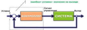 Состав и характеристики системы управления