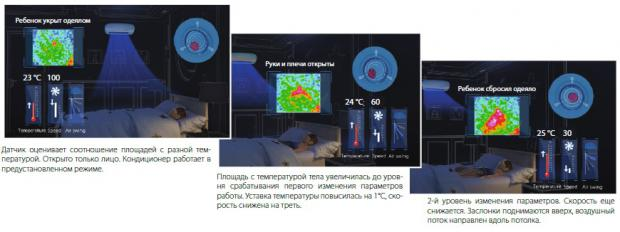 Уникальные технологии в новых сплит-системах Midea